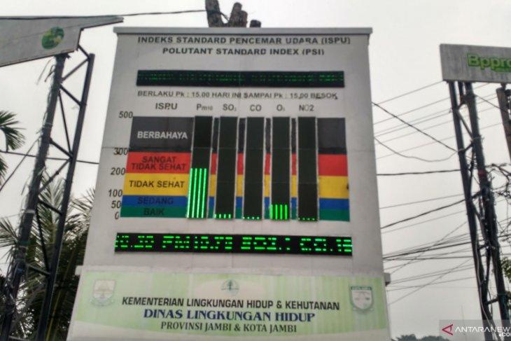 Kabut asap, Kualitas udara di Jambi semakin berbahaya