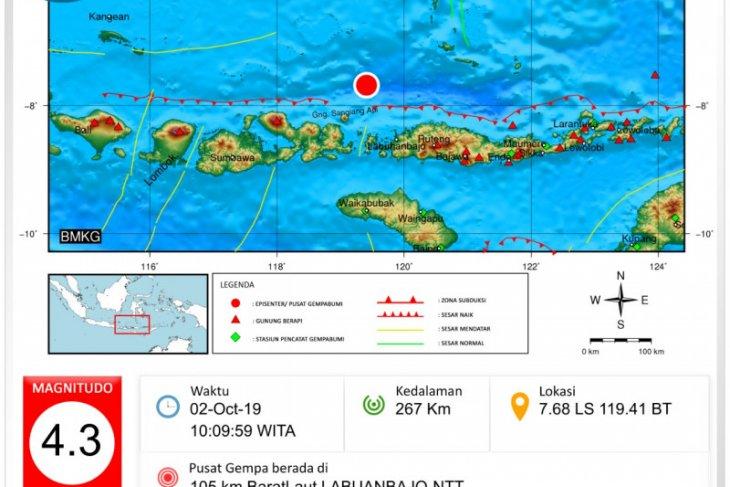 Gempa magnitudo 4.3  getarkan Labuan Bajo NTT