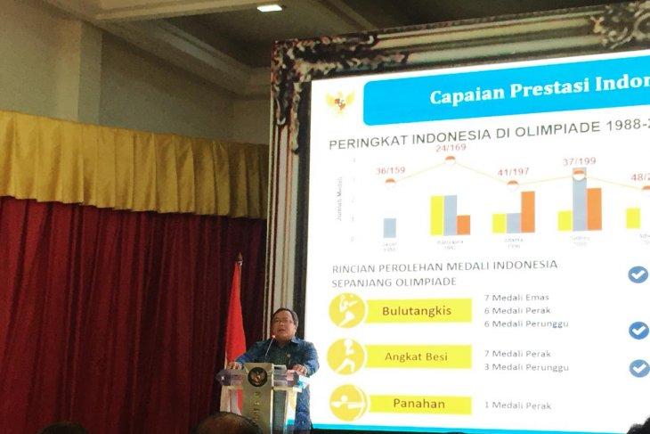 Asian Games 2018 momentum awal kejayaan olahraga Indonesia
