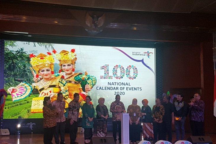 Calendar of Events Bali 2021