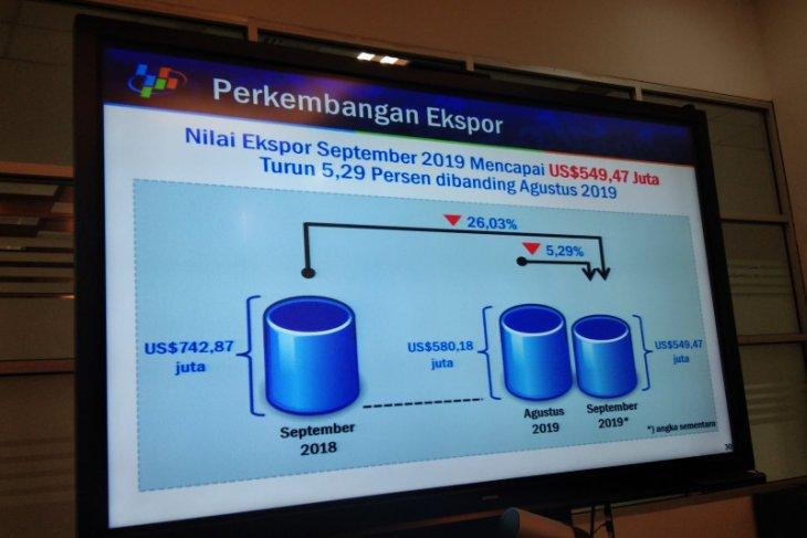S Kalimantan trade still posts $461,24 million surplus
