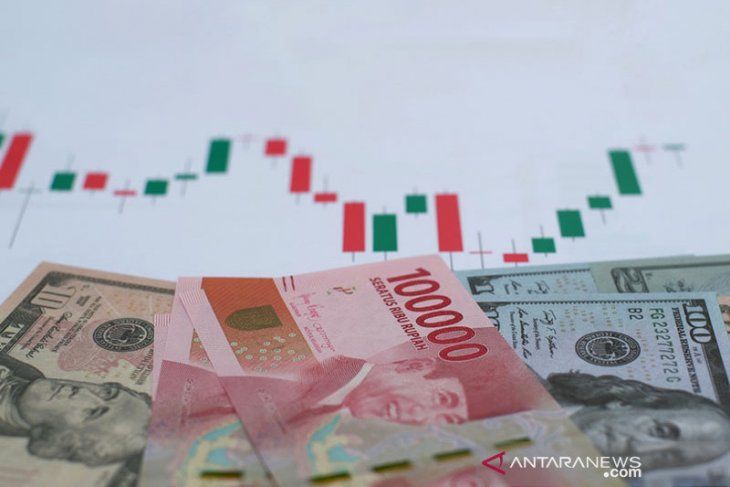 Correction in Asian markets weighs down on rupiah