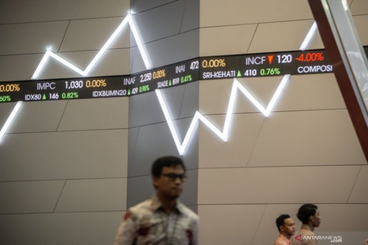 Investasi, pasar modal,  dan milenial