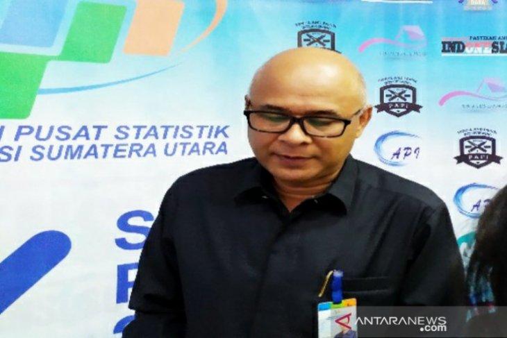 Inflasi Sumut 2019 capai 2,33 persen