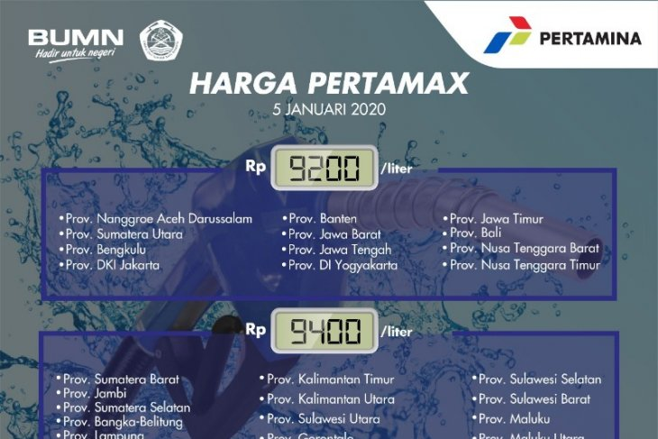 Di Papua harga pertamax dan dex series turun