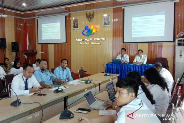 BPS IDI Provinsi Maluku 2019 turun