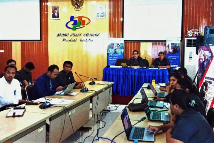 BPS Ekspor Maluku April 2020 meningkat