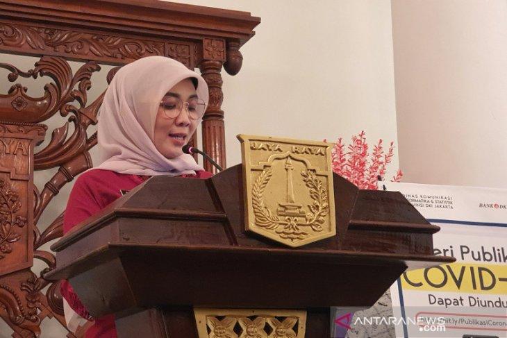 Kasus positif COVID-19 di Jakarta bertambah 127 orang