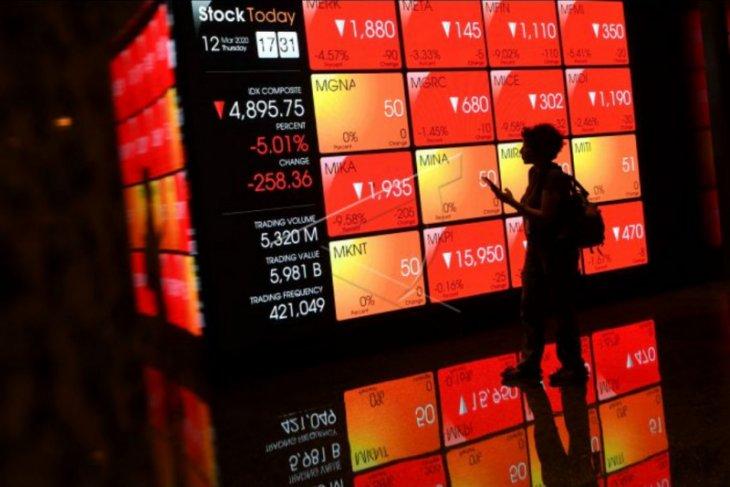 IHSG anjlok BEI berlakukan Trading Halt