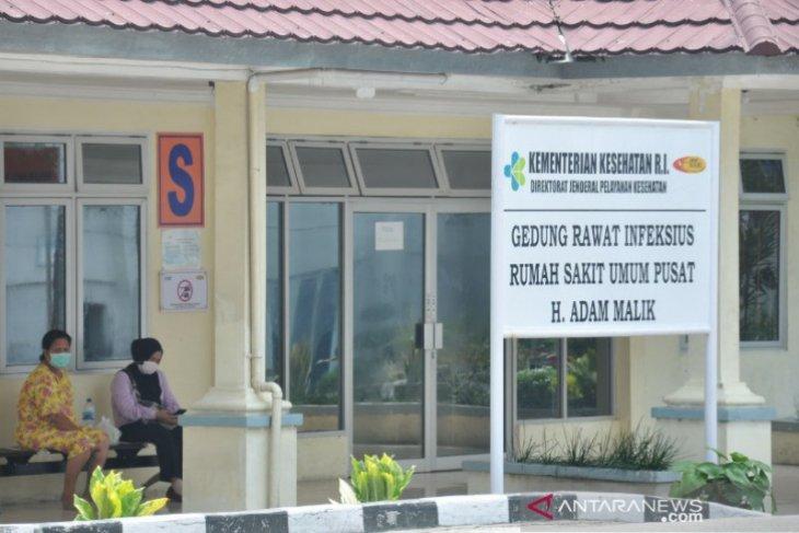 10 kabupaten dan kota di Sumut bebas COVID-19, Simalungun paling banyak terpapar