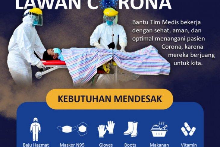Dompet Ummat buka donasi untuk APD paramedis