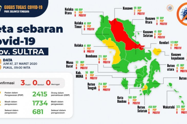 1,115 SE Sulawesi residents undergoing COVID-19 monitoring