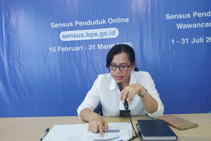 BPS ekspor Maluku Februari 2020 turun 2224 persen
