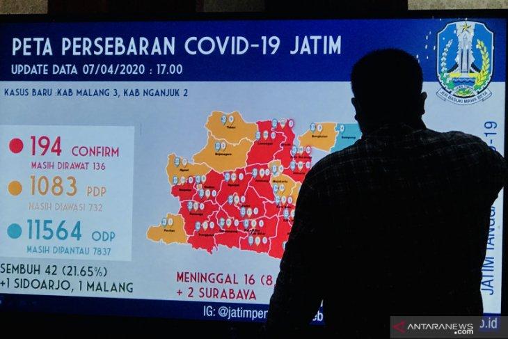21,65 persen pasien positif COVID-19 di Jatim sembuh