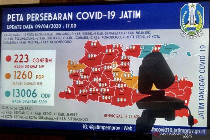 Sebelas lagi pasien COVID-19 di Jatim sembuh, tapi zona merah kian meluas