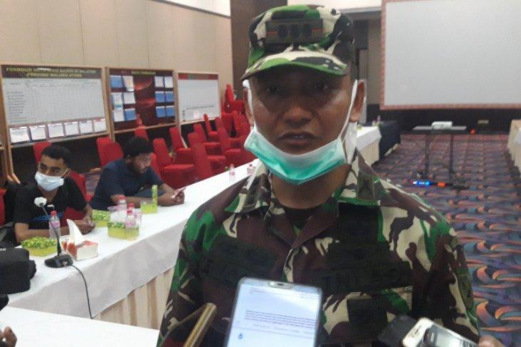 Gugus Tugas  Malut  Pemkot Ternate carikan lahan pemakaman jenazah COVID-19