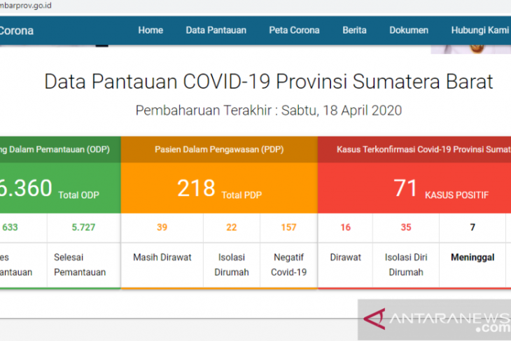W Sumatra's confirmed coronavirus cases rise to 71