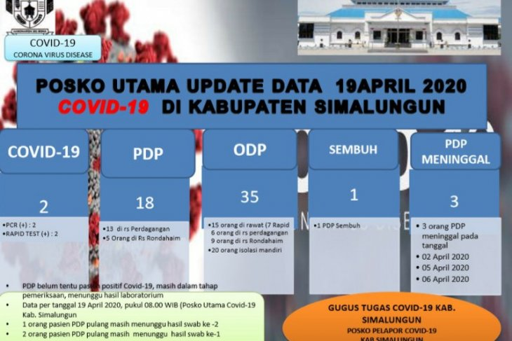 Satu PDP asal Simalungun meninggal di RSUD Pematangsiantar