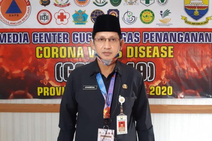 Seorang PDP positif corona tambahan, santri yang pulang dari Jatim