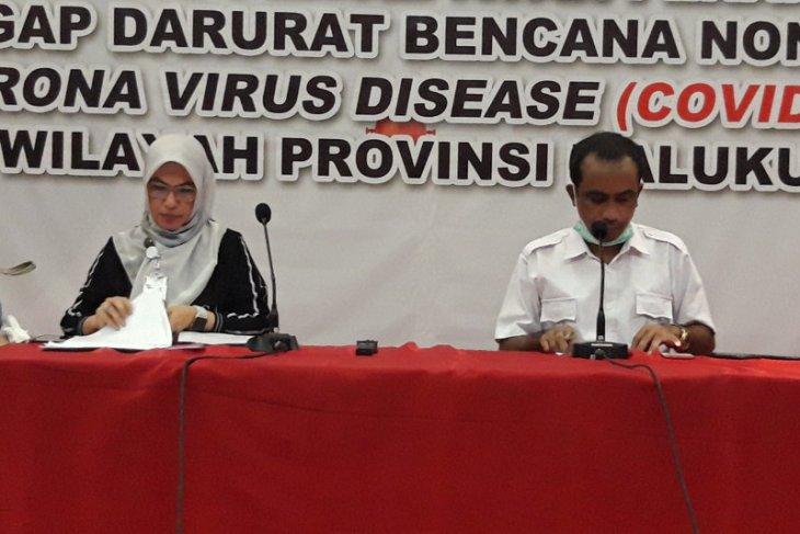 Pasien positif COVID-19 di Maluku Utara melonjak