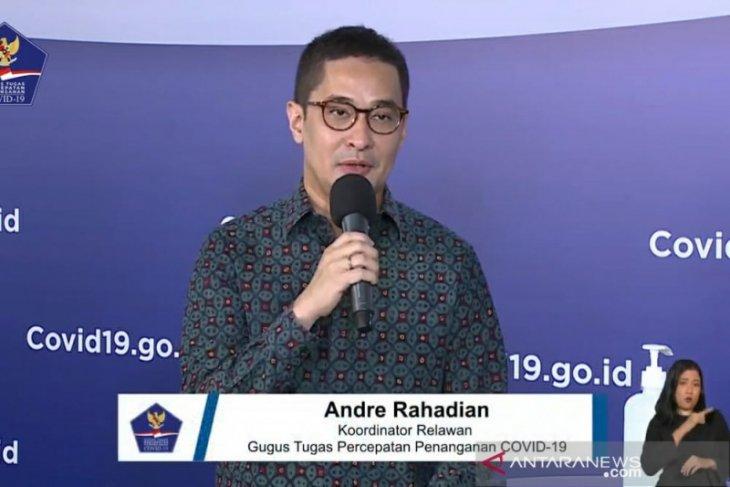 Gugus Tugas COVID-19 targetkan relawan di setiap RT