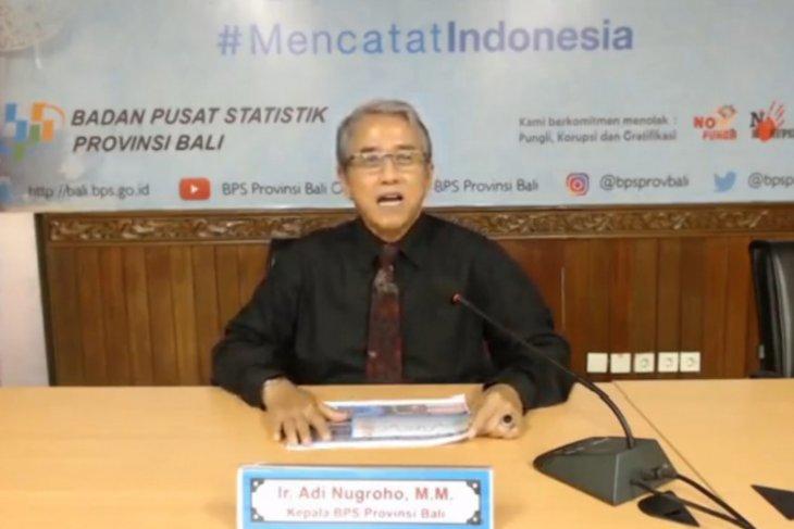 Denpasar-Singaraja alami deflasi saat Idul Fitri 2020