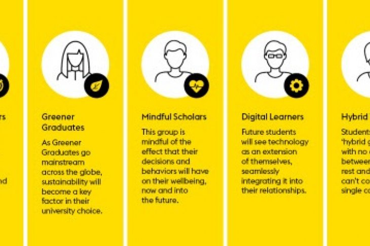 New Western Union research provides insight into the future of international education