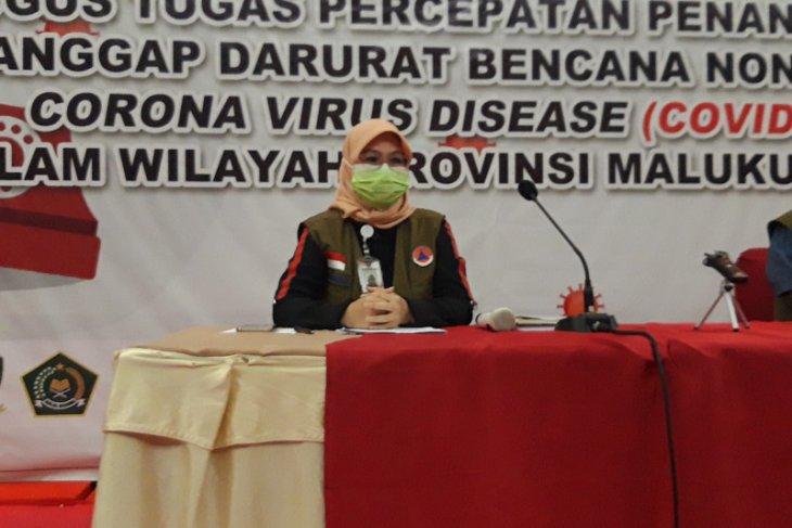 Gugus Tugas  Pasien positif COVID-19 di Malut 383 orang