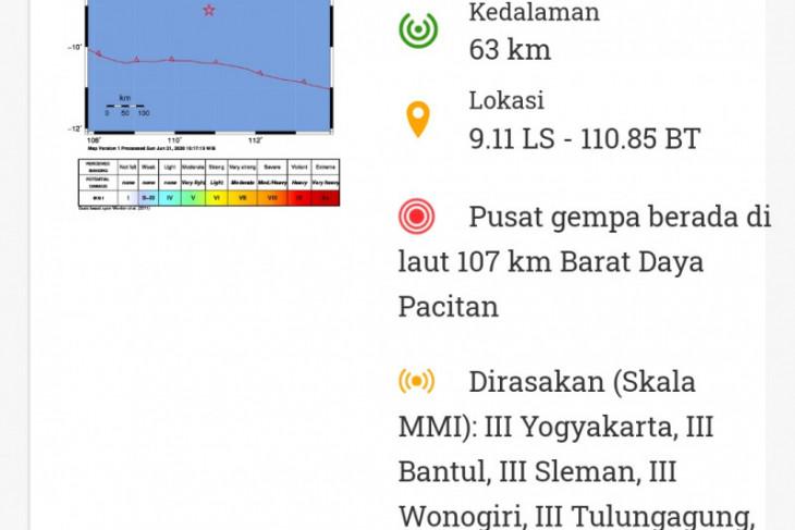 Gempa Pacitan dekat sumber gempa besar 1937