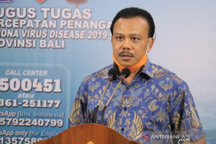 GTPP Bali: Sehari, kasus COVID-19 tambah 106