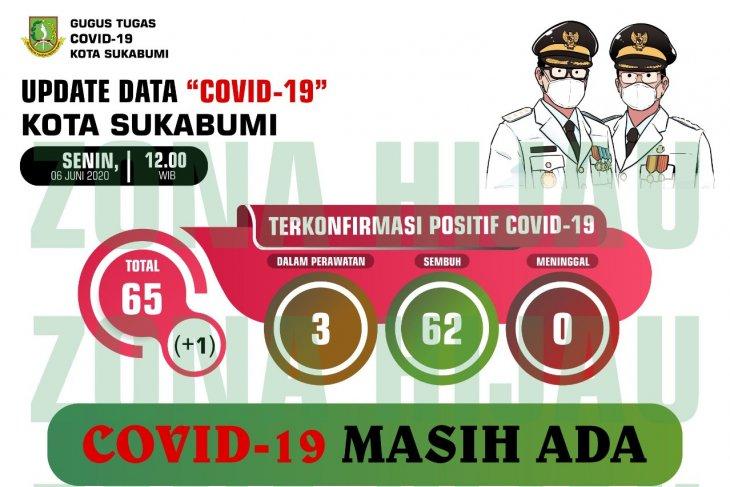 Sepekan zona hijau kasus positif COVID-19 di Kota Sukabumi bertambah lagi