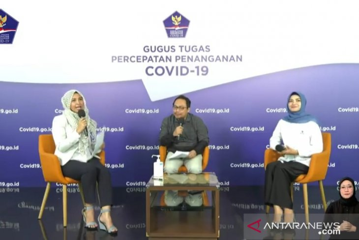 SMEs invested significantly during COVID-19 pandemic: BKPM spokesman