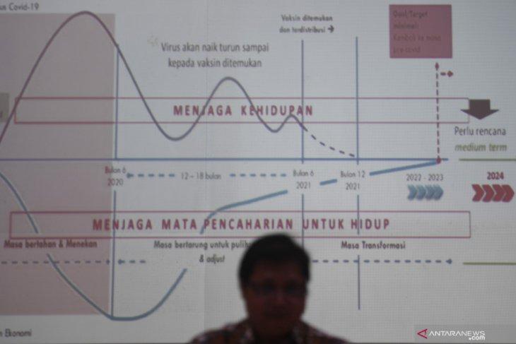Menko Airlangga prediksi ekonomi RI tumbuh minus 0,49 persen 2020