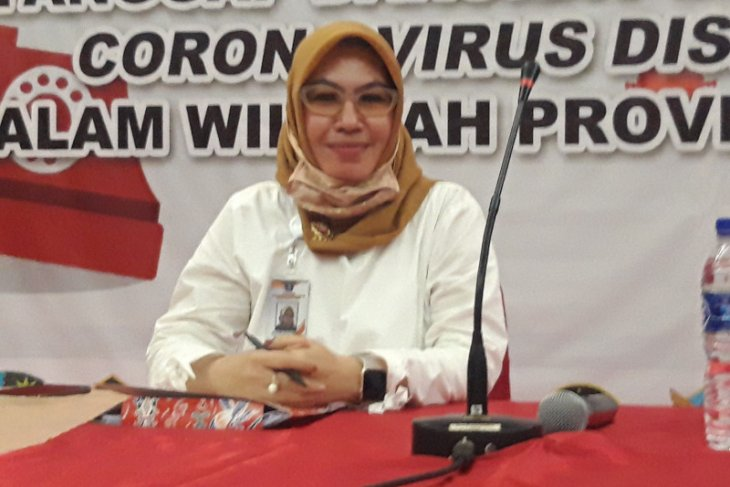 Pasien COVID-19 di Malut sisa 272 orang