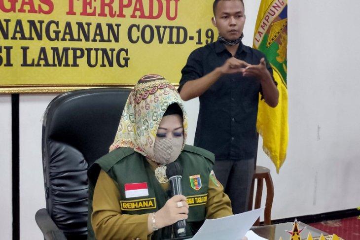 Dinkes Lampung mencatat tidak ada penambahan kasus COVID-19