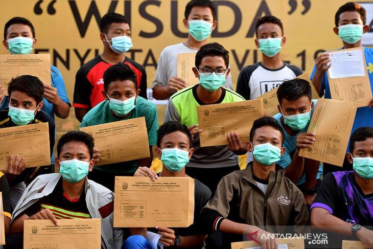 199.403 pasien sembuh dari COVID-19,  total kasus 271.339