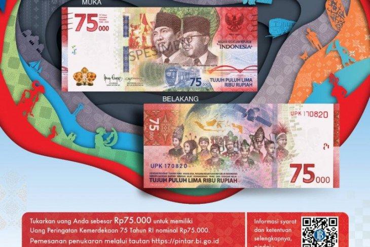 Rupiah Rabu pagi turun ke posisi 14.768