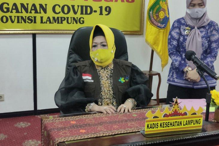 Dinkes : Jumlah pasien COVID-19 di Lampung bertambah 21 menjadi 509