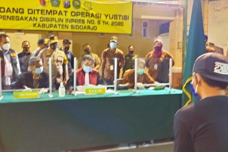 Seratusan warga Sidoarjo tertangkap razia protokol kesehatan