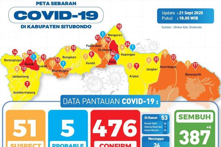 Dosen-pegawai terpapar COVID-19, Unars dan kantor Dishub Situbondo ditutup sementara