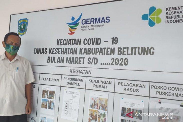 Dinkes Belitung telusuri riwayat kontak WNA asal Prancis positif COVID-19