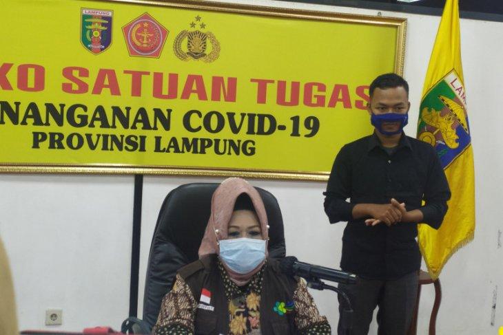 Kasus COVID-19 Lampung bertambah 15, total 814 kasus