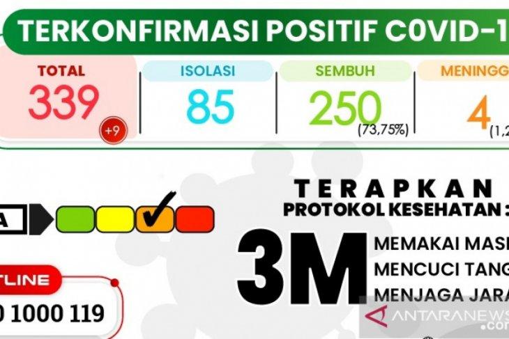 Warga Kota Sukabumi meninggal akibat COVID-19 bertambah satu orang