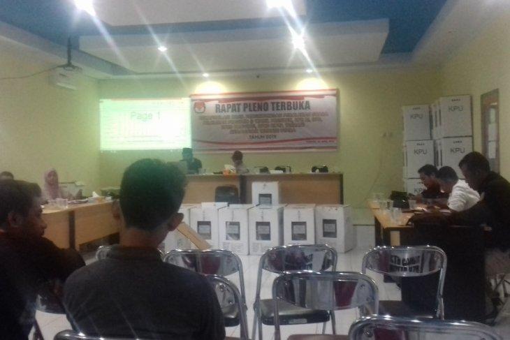 KPU kota Ternate tetapkan DPT Pilkada 9 Desember 2020