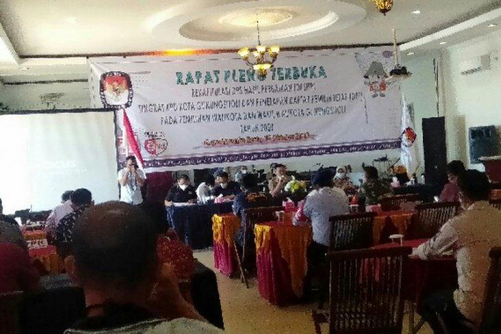 KPU Gunungsitoli prioritas penerapan  protokol kesehatan di pilkada
