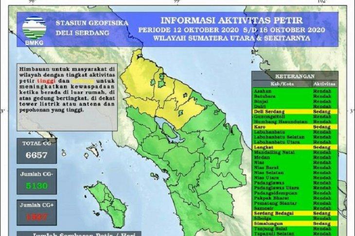 Terjadi 6.657 petir di Sumut selama pekan  ketiga Oktober