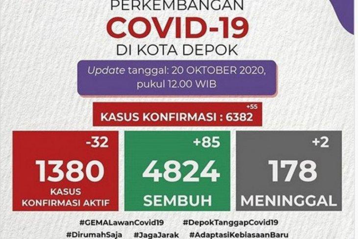 Jumlah pasien sembuh dari COVID-19 di Depok bertambah jadi 4.824 orang