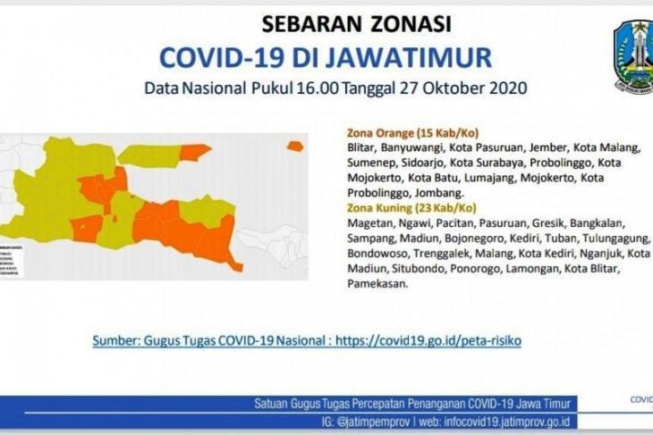 Daerah zona kuning COVID-19 di Jatim bertambah jadi 23 kabupaten/kota