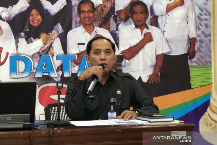 Kota Malang alami deflasi 0,06 persen pada Oktober 2020