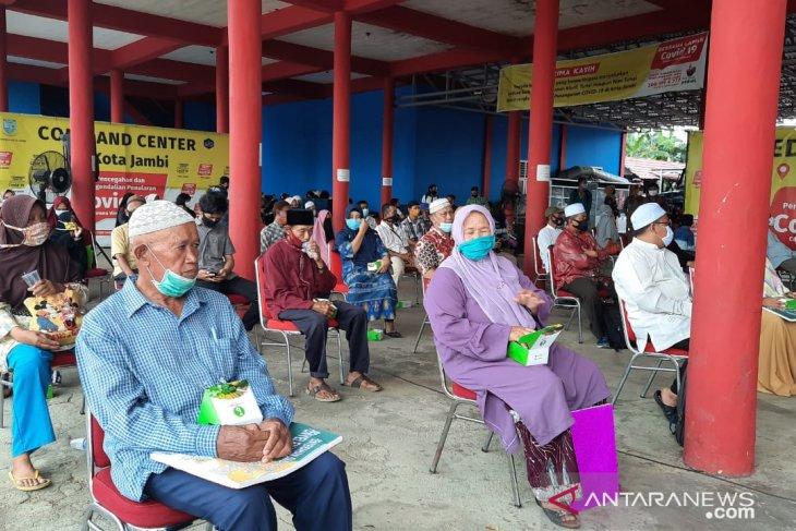 80 persen dana di Baznas Kota Jambi tersalurkan